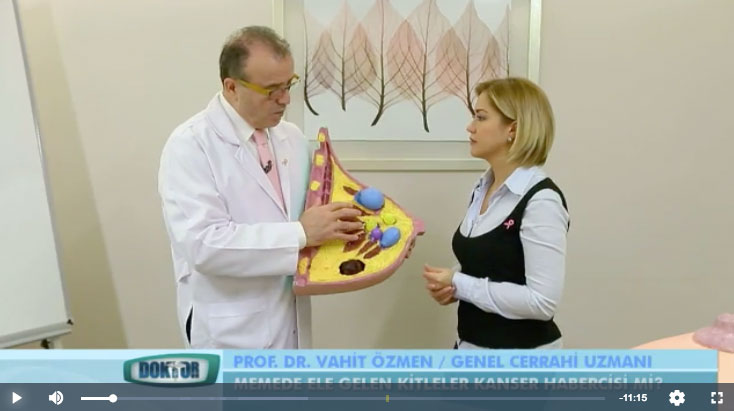 Kanal D Doktorum Programı